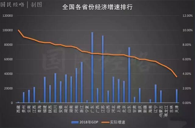 中国各省经济排名_中国各省经济排名
