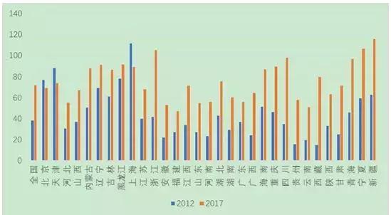 2019人口比例_2004年-2019年劳动力人口比例趋势图-或许有一天你也会心甘情愿延