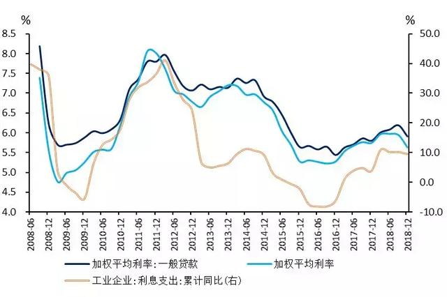 gdp上升_英国zf预测今年GDP下降13 ,为300年来最严重衰退